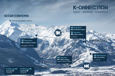 New Mountain Railways in Zell am See-Kaprun | © Kitzsteinhorn