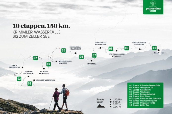 10 stages of long-distance hiking in the holiday region Salzburger Land | © Ferienregion Nationalpark Hohe Tauern